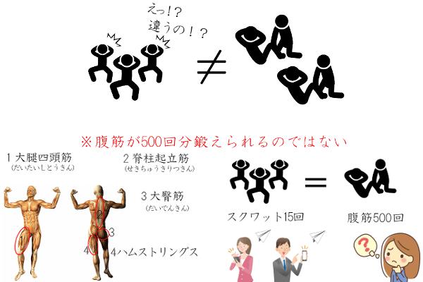 スクワット腹筋(画像)