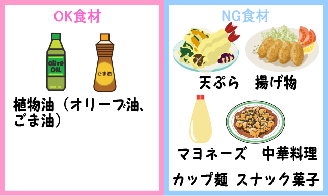 NG食材 油