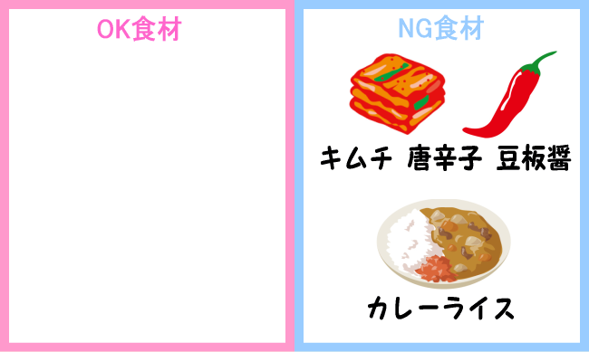NG食材 辛い