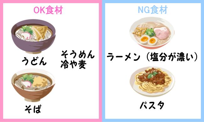 NG食材 麺類