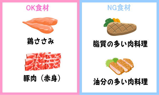 NG食材 肉類