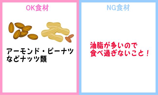 NG食材 ナッツ