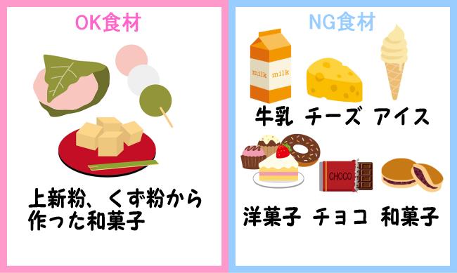 NG食材 乳製品 スイーツ