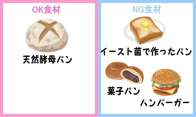 NG食材 パン