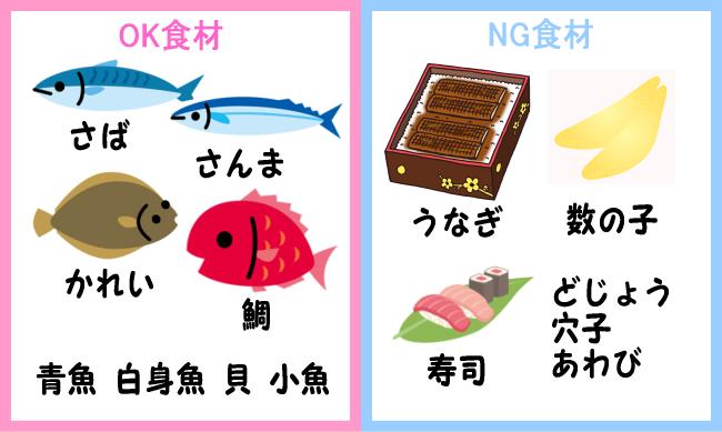 NG食材 魚
