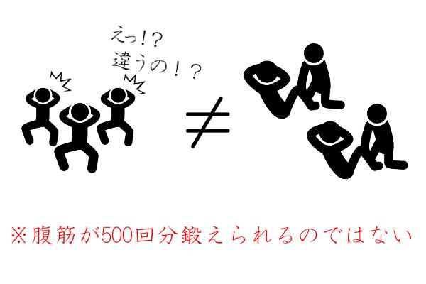 スクワット 腹筋(画像)