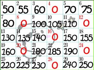 スクワットチャレンジ日程表