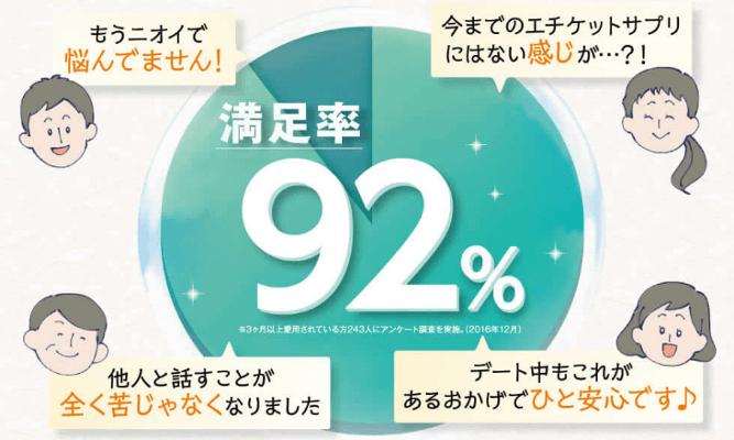 フレピュア 口コミ・評判